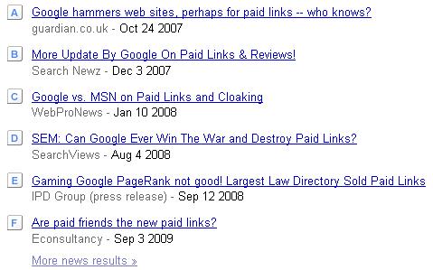 Google Trends Paid Links Headlines