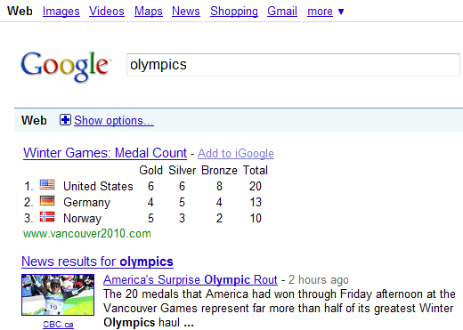 Google Olympics Logo No Longer in SERPs