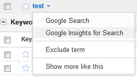 Google Insights for Search Option from the AdWords Keyword Tool