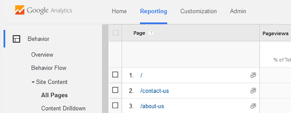 Google Analytics: Behavior > Site Content > All Pages