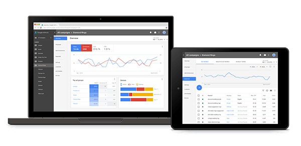 Google AdWords for Mobile