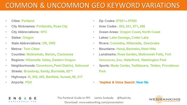 Common & Uncommon Geo Keyword Variations