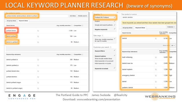 Local Keyword Planner Research