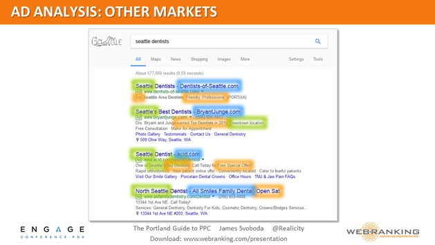 Ad Analysis - Other Markets