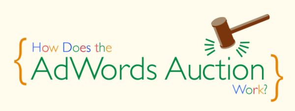 How Does the AdWords Auction Work?