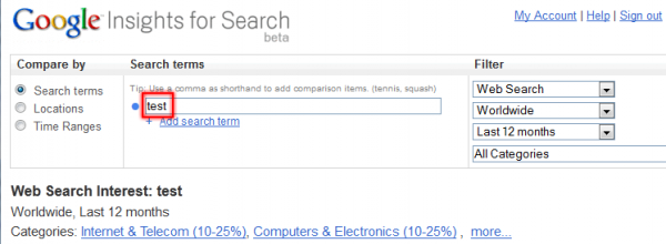 Google Insights for Search Result Page with My Keyword