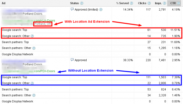 Google AdWords Pay Per Click Location Ad Extensions Results