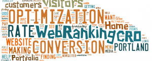 Conversion Rate Optimization Funnel (CRO)