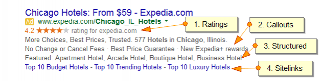 Google AdWords Text Ad with 4 Ad Extensions