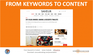 From Keywords to Content - MN Blogger Conference 2015