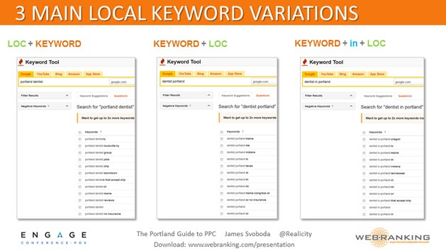 Main Local Keyword Variations