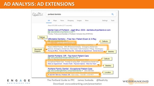 Ad Analysis - Ad Extensions