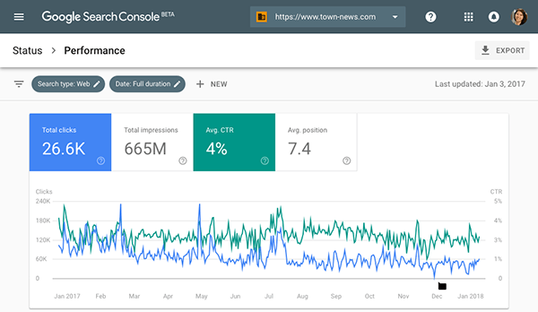 The New Google Search Console Screenshot